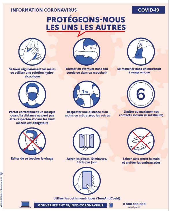 affiches gestes barrires