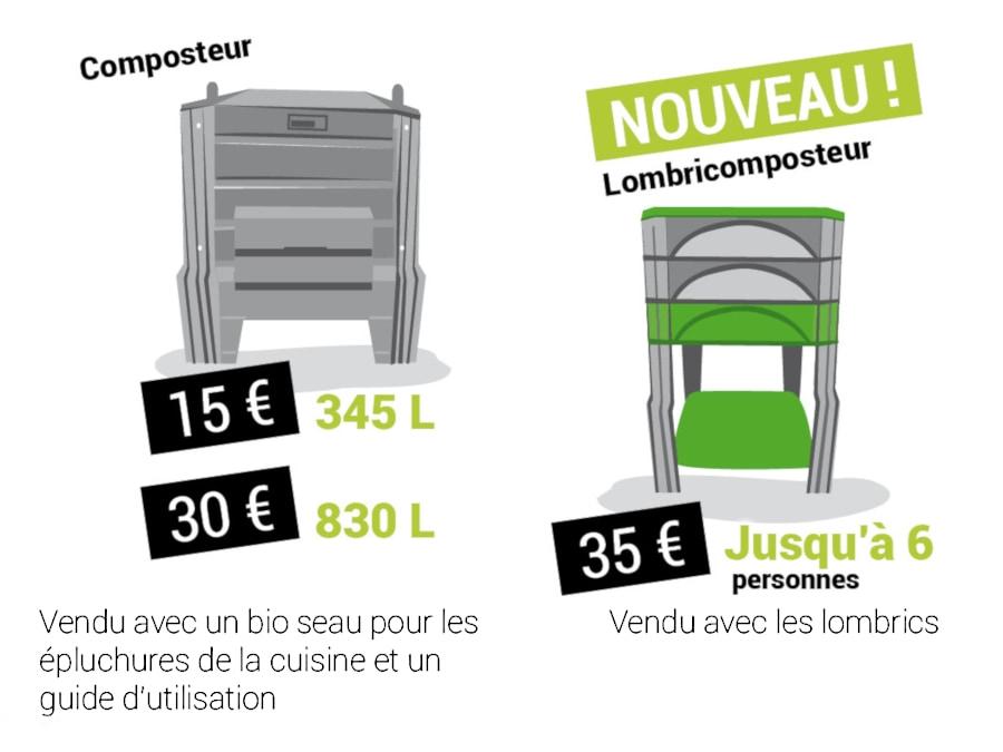Achat Group U00e9 De Composteurs